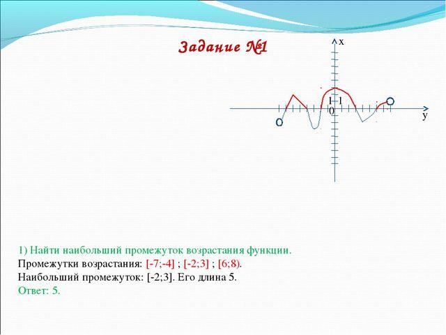 Задание №1 1) Найти наибольший промежуток возрастания функции. Промежутки во...