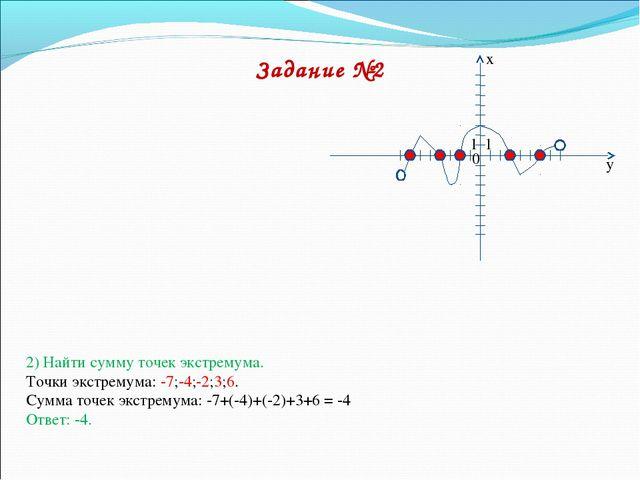 Задание №2 2) Найти сумму точек экстремума. Точки экстремума: -7;-4;-2;3;6....
