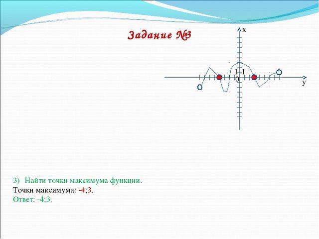 y 1 1 0 х Задание №3 Найти точки максимума функции. Точки максимума: -4;3. От...