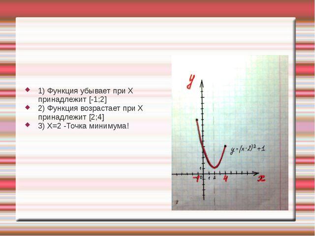1) Функция убывает при Х принадлежит [-1;2] 2) Функция возрастает при Х прина...