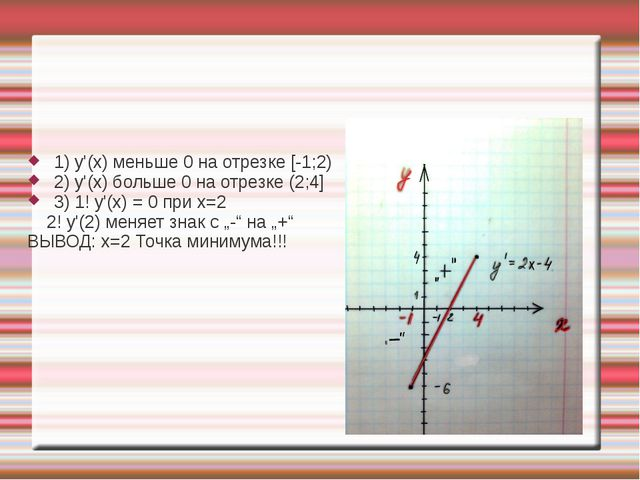 1) у'(х) меньше 0 на отрезке [-1;2) 2) у'(х) больше 0 на отрезке (2;4] 3) 1!...