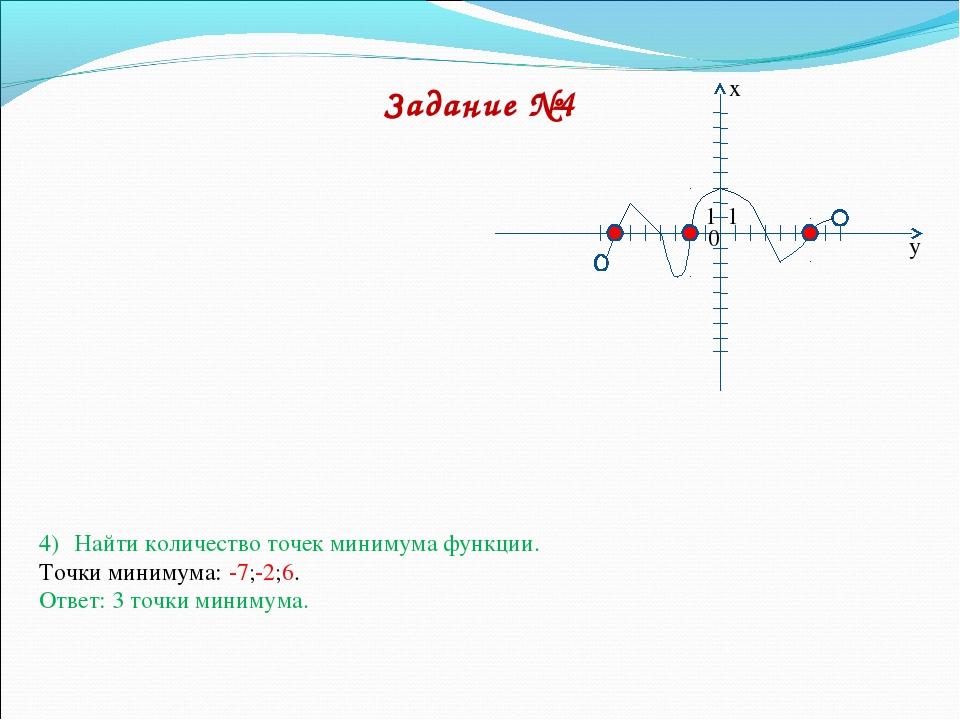 Задание №4 Найти количество точек минимума функции. Точки минимума: -7;-2;6....