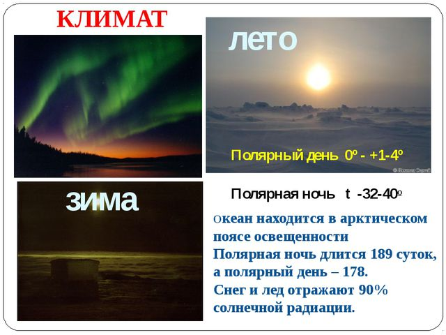 КЛИМАТ Полярный день 0º - +1-4º Полярная ночь t -32-40º лето зима Океан наход...