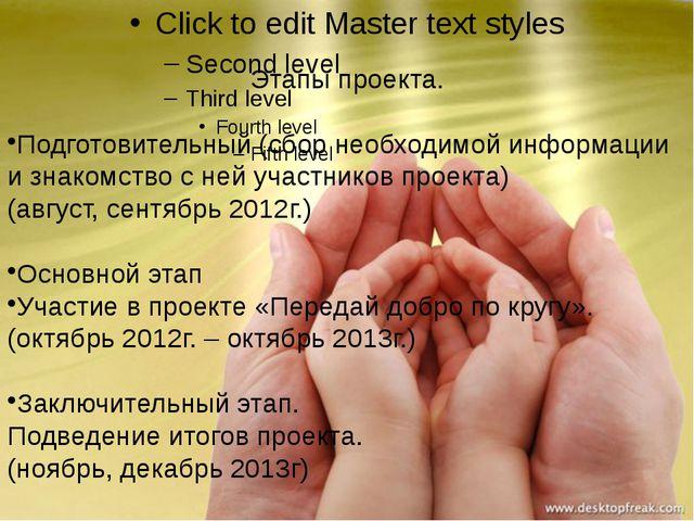 Этапы проекта. Подготовительный (сбор необходимой информации и знакомство с...