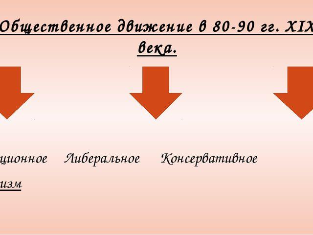 Общественное движение в 80-90 гг. XIX века. Революционное Либеральное Консерв...