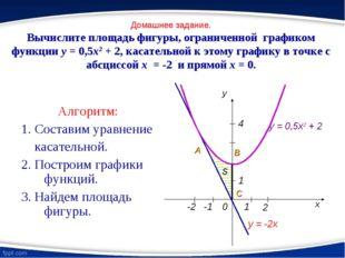 Домашнее задание. Вычислите площадь фигуры, ограниченной графиком функции y =