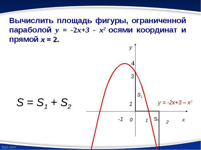 Вычислить площадь фигуры, ограниченной параболой y = -2x+3 - x2 осями координ...