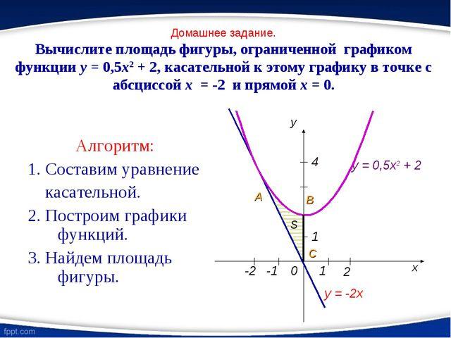 Домашнее задание. Вычислите площадь фигуры, ограниченной графиком функции y =...