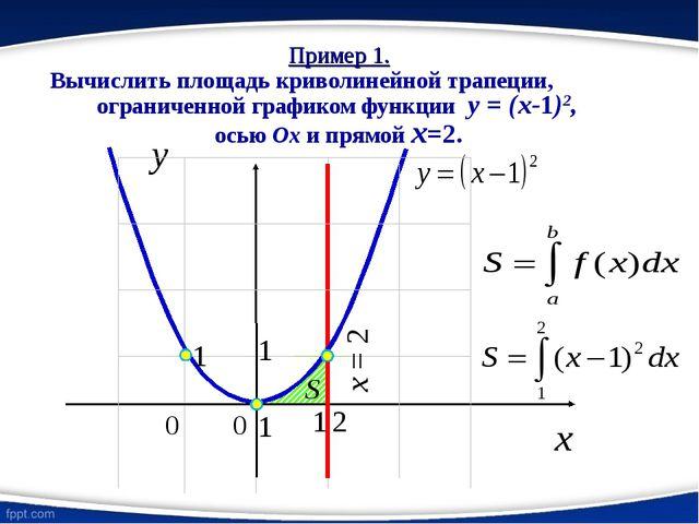 Пример 1. Вычислить площадь криволинейной трапеции, ограниченной графиком фун...