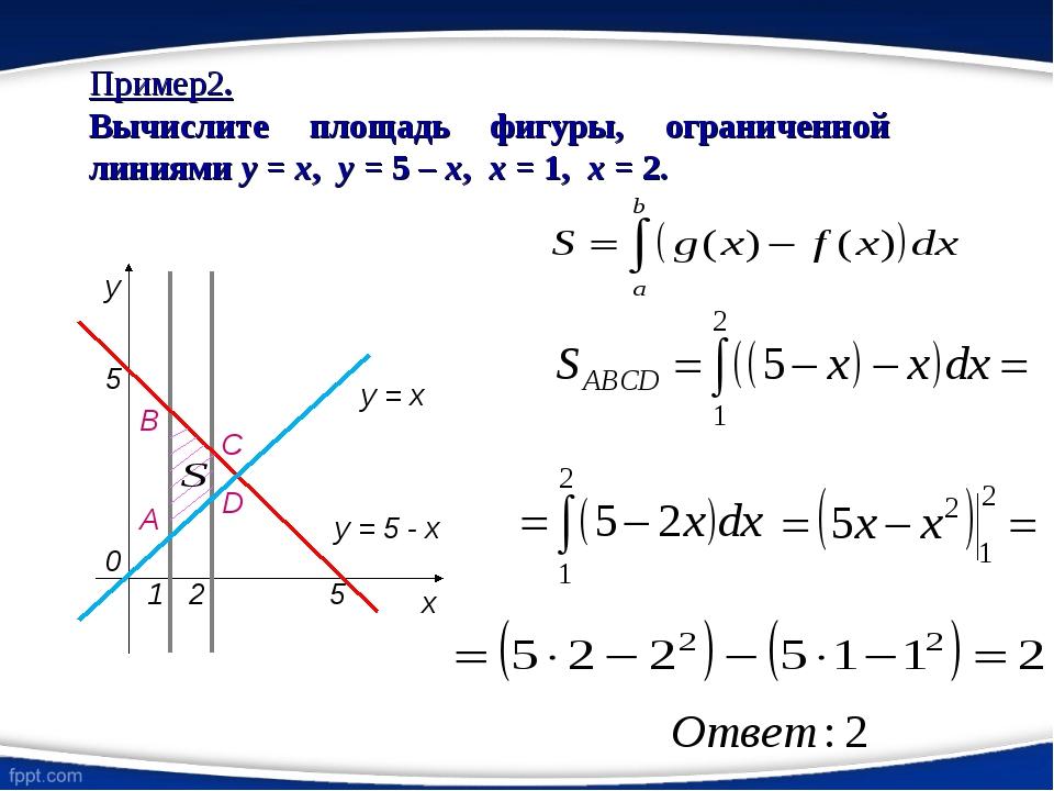Пример2. Вычислите площадь фигуры, ограниченной линиями y = x, y = 5 – x, x =...
