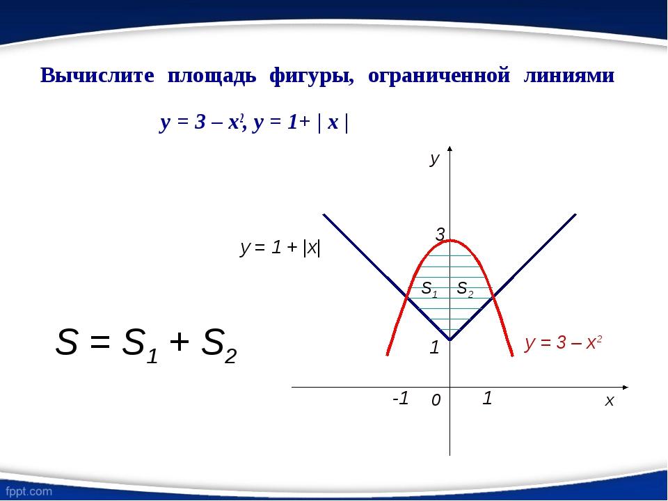 Вычислите площадь фигуры, ограниченной линиями y = 3 – x2, y = 1+ | x | y = 1...