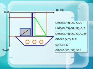X= 640 Y=480 (0,0) LINE (X1, Y1)-(X2, Y2), C LINE (X1, Y1)-(X2, Y2), C, B LIN