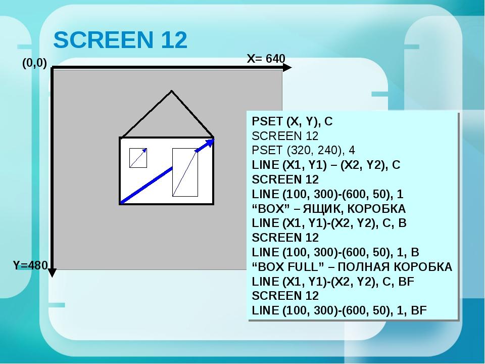 SCREEN 12 X= 640 Y=480 (0,0) PSET (X, Y), C SCREEN 12 PSET (320, 240), 4 LINE...