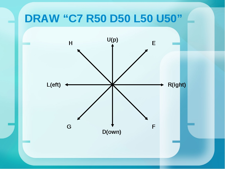 "DRAW ""С7 R50 D50 L50 U50"" U(p) H L(eft) R(ight) G F D(own) E"