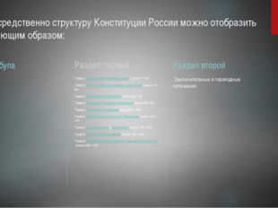 Непосредственно структуру Конституции России можно отобразить следующим образ