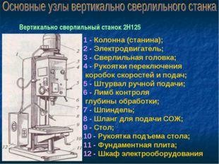 1 - Колонна (станина); 2 - Электродвигатель; 3 - Сверлильная головка; 4 - Рук