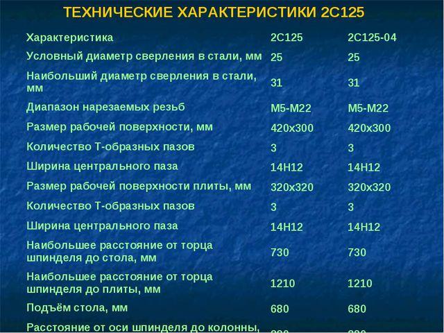 ТЕХНИЧЕСКИЕ ХАРАКТЕРИСТИКИ 2С125 Характеристика2С1252С125-04 Условный диаме...