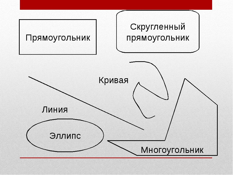 Прямоугольник Скругленный прямоугольник Линия Кривая Эллипс Многоугольник