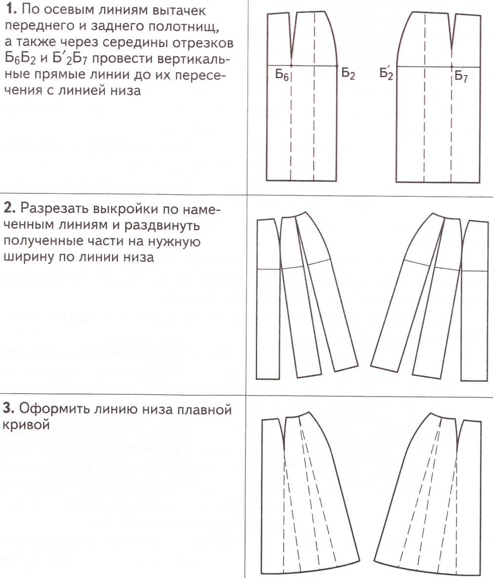 моделирование юбок_0015.jpg