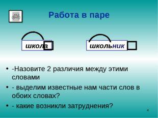 Работа в паре -Назовите 2 различия между этими словами - выделим известные на