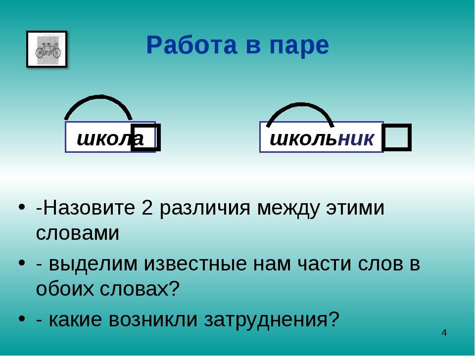 Работа в паре -Назовите 2 различия между этими словами - выделим известные на...