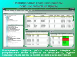 Планирование графиков работы, ведение записи на прием Планирование графиков р