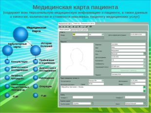 Медицинская карта пациента (содержит всю персональную медицинскую информацию