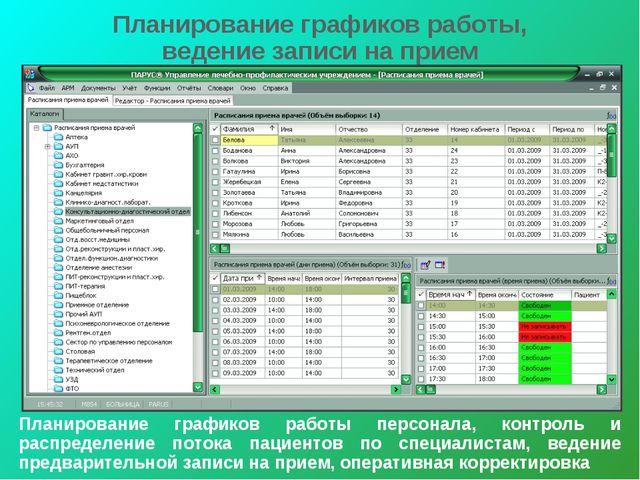 Планирование графиков работы, ведение записи на прием Планирование графиков р...