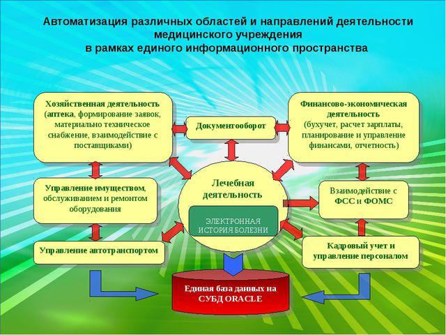 Автоматизация различных областей и направлений деятельности медицинского учре...