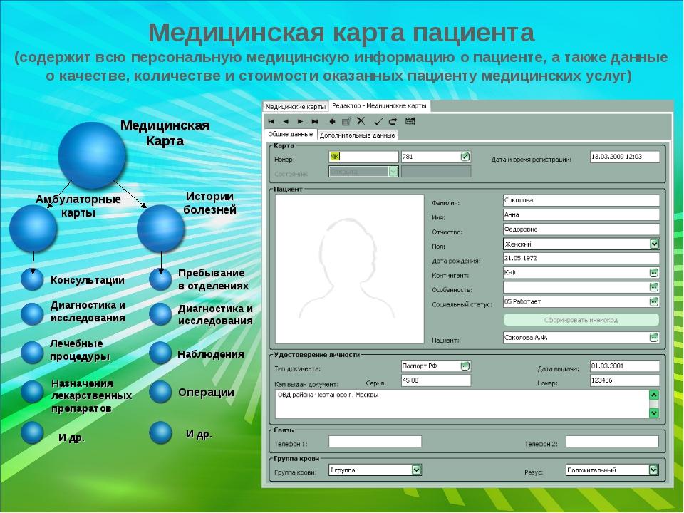 Медицинская карта пациента (содержит всю персональную медицинскую информацию...