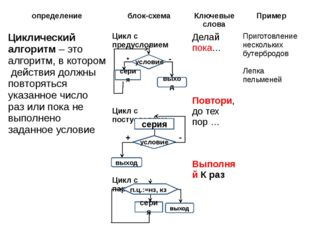 условие условие п.ц.:=нз, кз серия выход + - серия выход - + серия выход опре