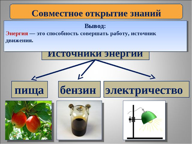 Источники энергии пища бензин электричество Совместное открытие знаний Вывод:...