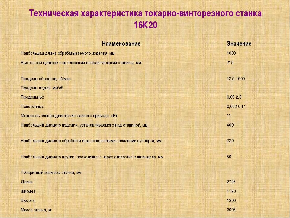 Техническая характеристика токарно-винторезного станка 16К20 НаименованиеЗна...