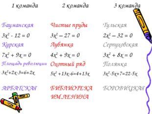 1 команда2 команда3 команда Бауманская 3х2 - 12 = 0Чистые пруды 3х2 – 27 =