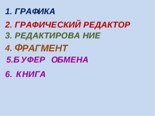 ГРАФ И КА 2. ГРАФИЧЕ С КИЙ РЕДАКТОР 3. РЕДАКТИРОВА Н ИЕ 4. Ф Р АГМЕНТ 5.Б У