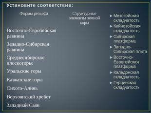 Мезозойская складчатость Кайнозойская складчатость Сибирская платформа Западн