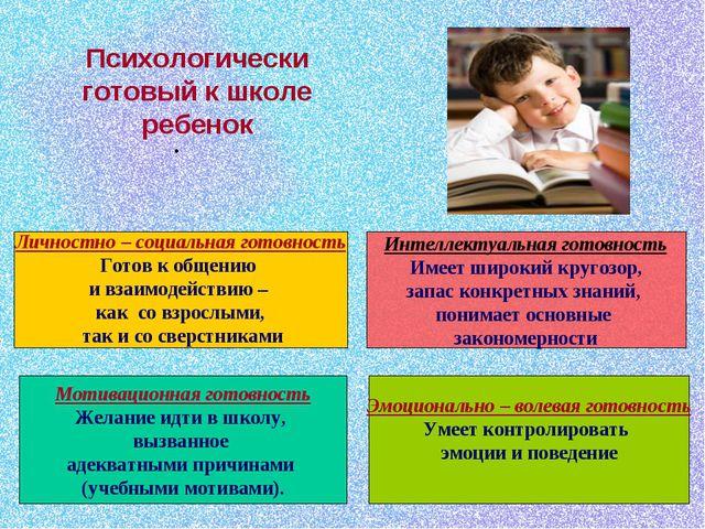 .  Личностно – социальная готовность Готов к общению и взаимодействию – к...
