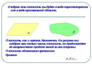 Изображать плоскость мы будем в виде параллелограмма или в виде произвольной