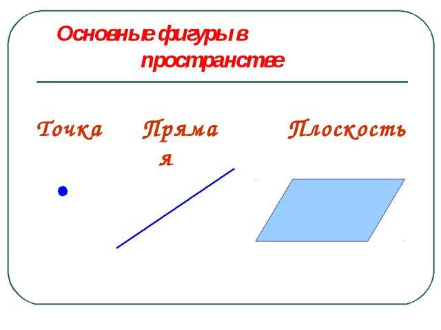 Основные фигуры в пространстве Точка Прямая Плоскость
