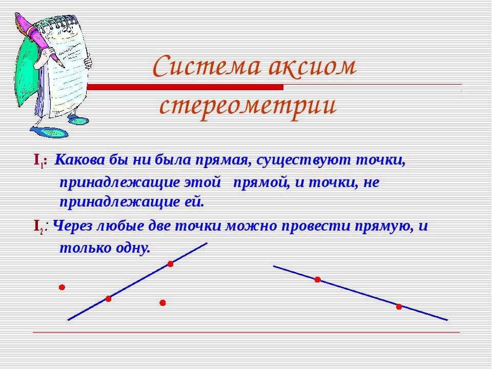 Система аксиом стереометрии I1: Какова бы ни была прямая, существуют точки, п...