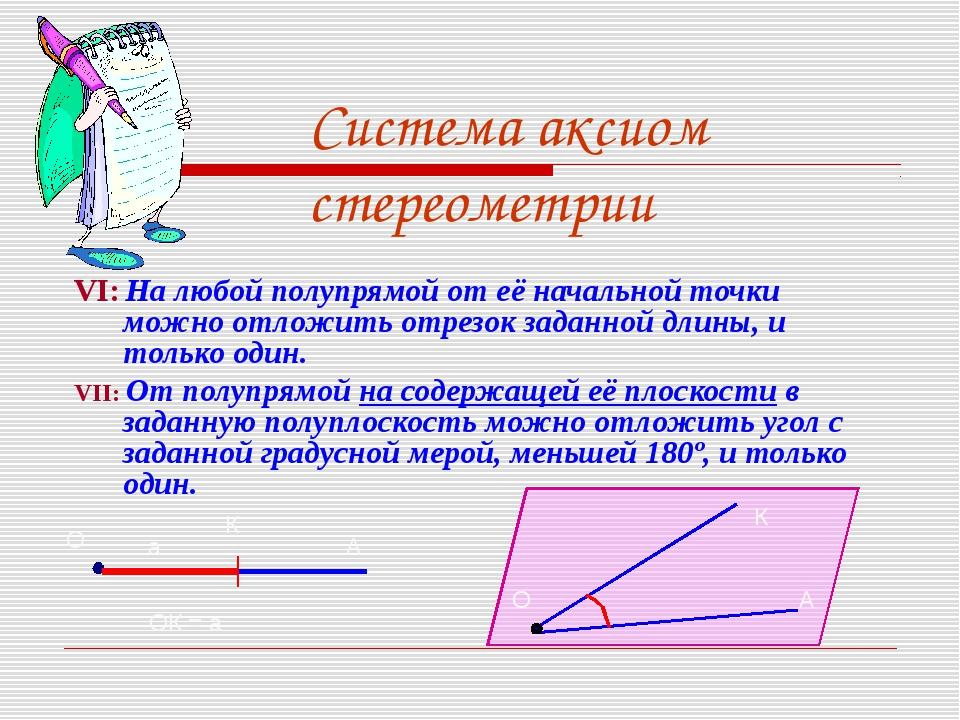 Система аксиом стереометрии VI: На любой полупрямой от её начальной точки мож...
