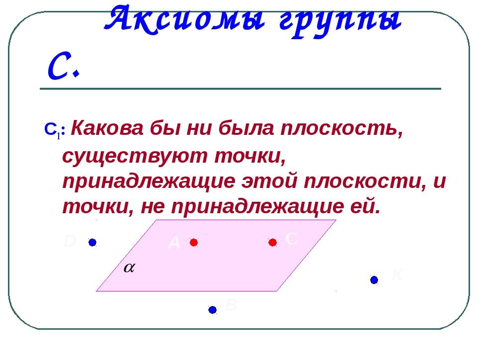 Аксиомы группы С. С1: Какова бы ни была плоскость, существуют точки, принадл...