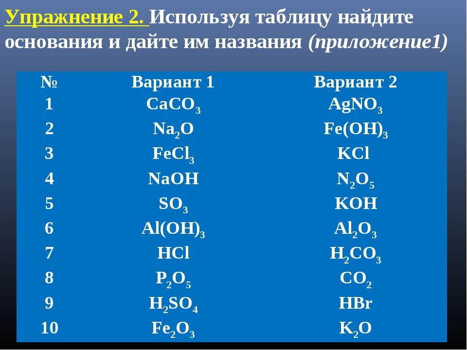 Упражнение 2. Используя таблицу найдите основания и дайте им названия (прилож...
