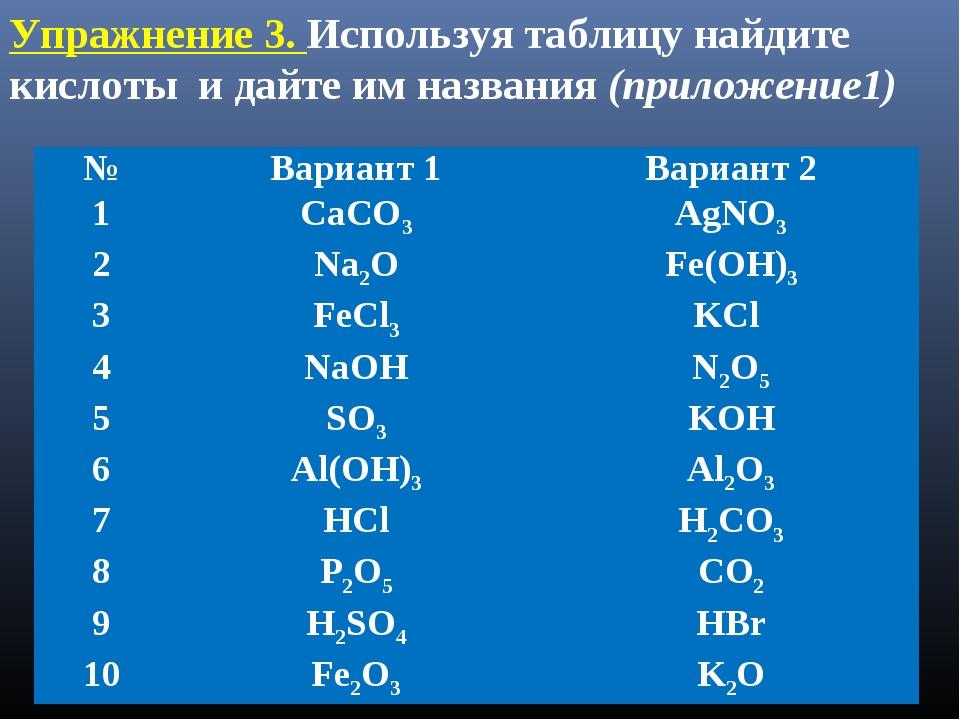 Упражнение 3. Используя таблицу найдите кислоты и дайте им названия (приложен...