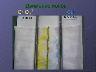 Движение ионов Cr O 42- Cu2+