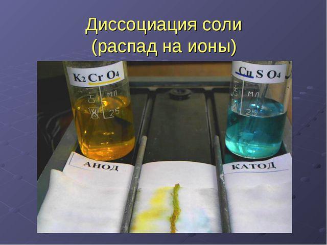 Диссоциация соли (распад на ионы)