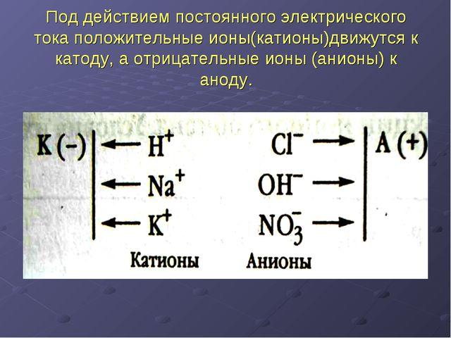 Под действием постоянного электрического тока положительные ионы(катионы)движ...
