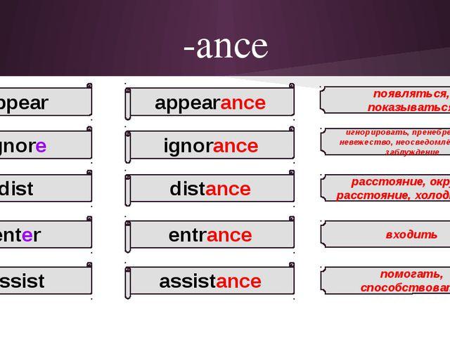 -ance appear ignore dist enter assist появляться, показываться расстояние, ок...