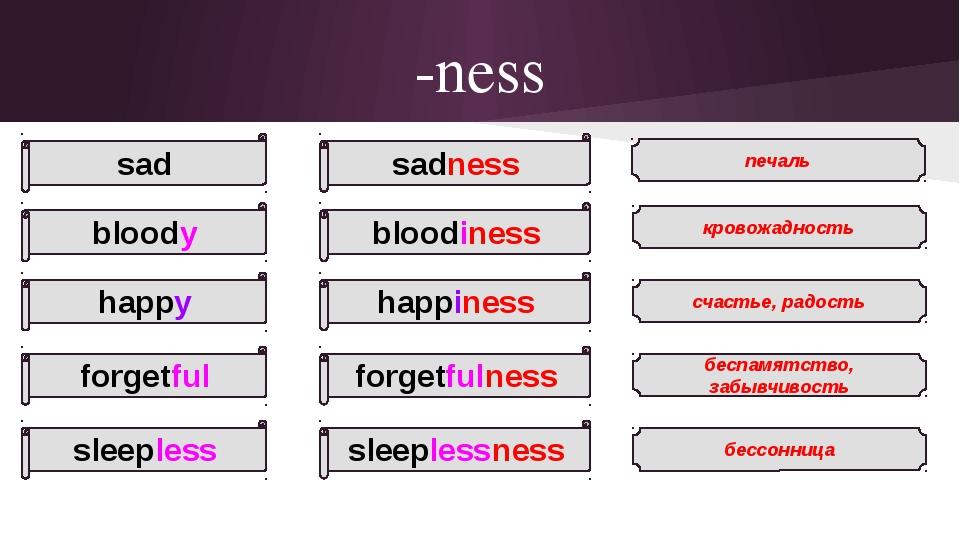 -ness sad bloody happy forgetful sleepless печаль счастье, радость беспамятст...