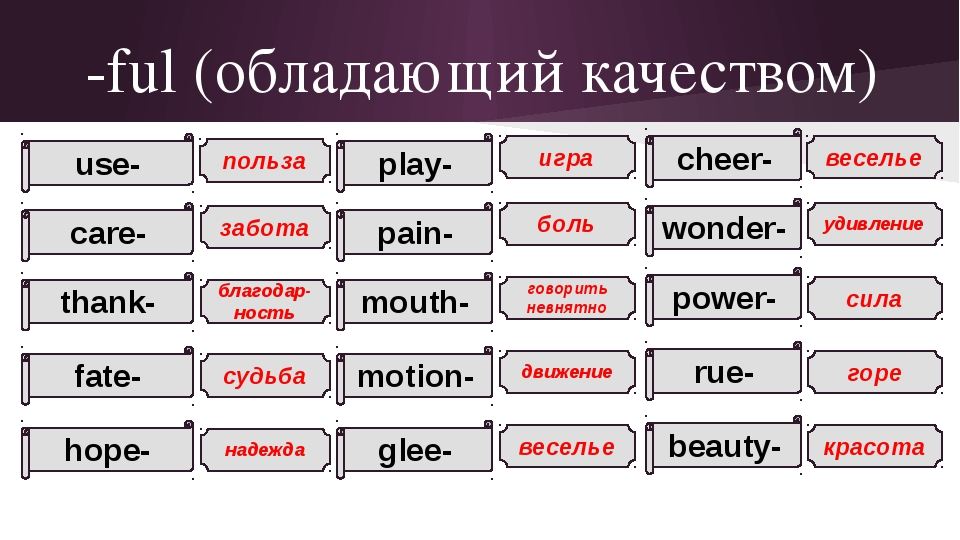 -ful (обладающий качеством) use- care- thank- fate- hope- play- pain- mouth-...